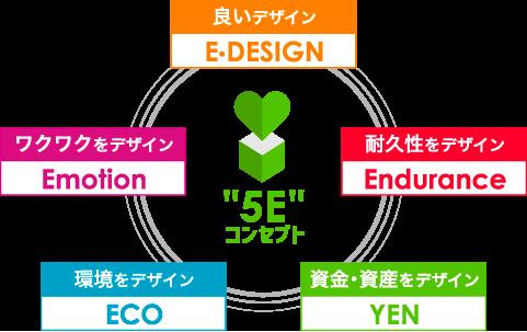 5Eコンセプト